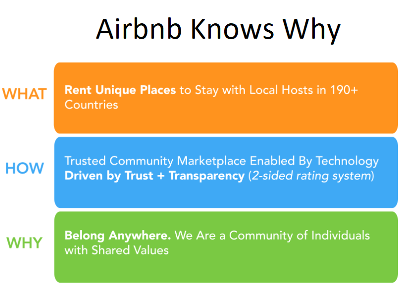 AirBNB Golden Circle